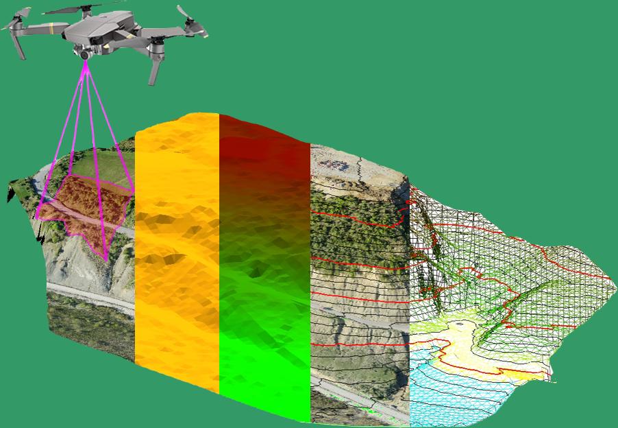 Immagina - Photogrammetric Software - Layers